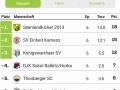 vorrunde-westlausitzer-fussballverband-wfv-2019-f-junioren-2